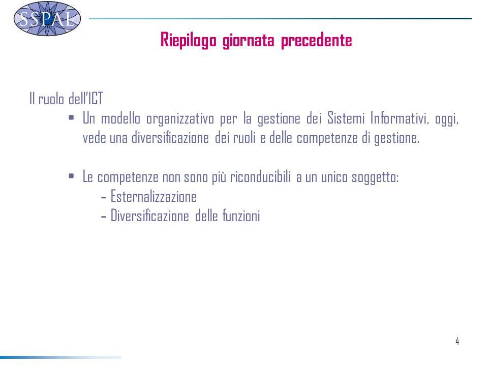 4 Riepilogo giornata precedente Il ruolo dellICT Un modello organizzativo per la gestione dei Sistemi Informativi, oggi, vede una diversificazione dei ruoli e delle competenze di gestione.