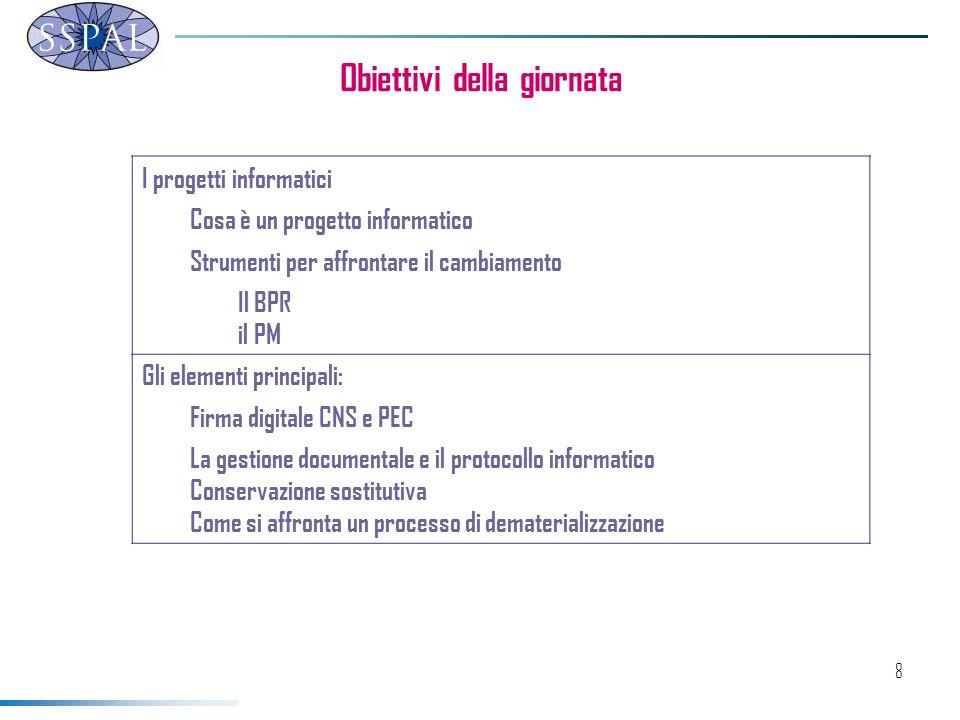 8 I progetti informatici Cosa è un progetto informatico Strumenti per affrontare il cambiamento Il BPR il PM Gli elementi principali: Firma digitale CNS e PEC La gestione documentale e il protocollo informatico Conservazione sostitutiva Come si affronta un processo di dematerializzazione Obiettivi della giornata
