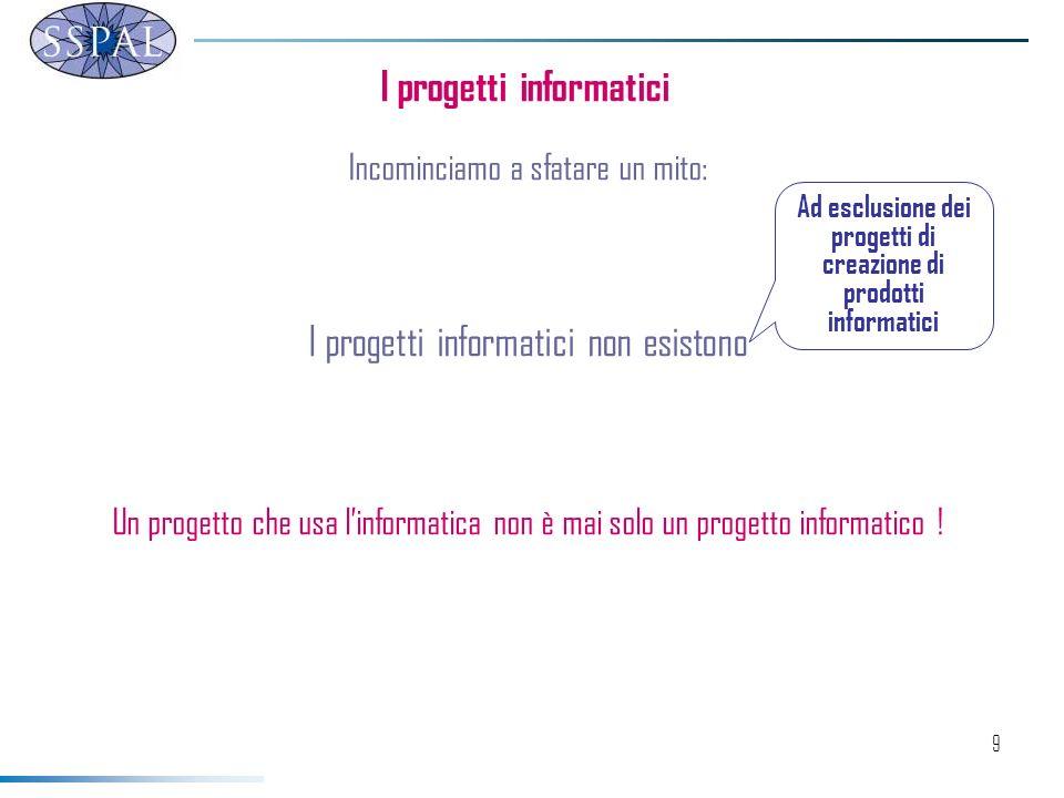 9 I progetti informatici Incominciamo a sfatare un mito: I progetti informatici non esistono Un progetto che usa linformatica non è mai solo un progetto informatico .