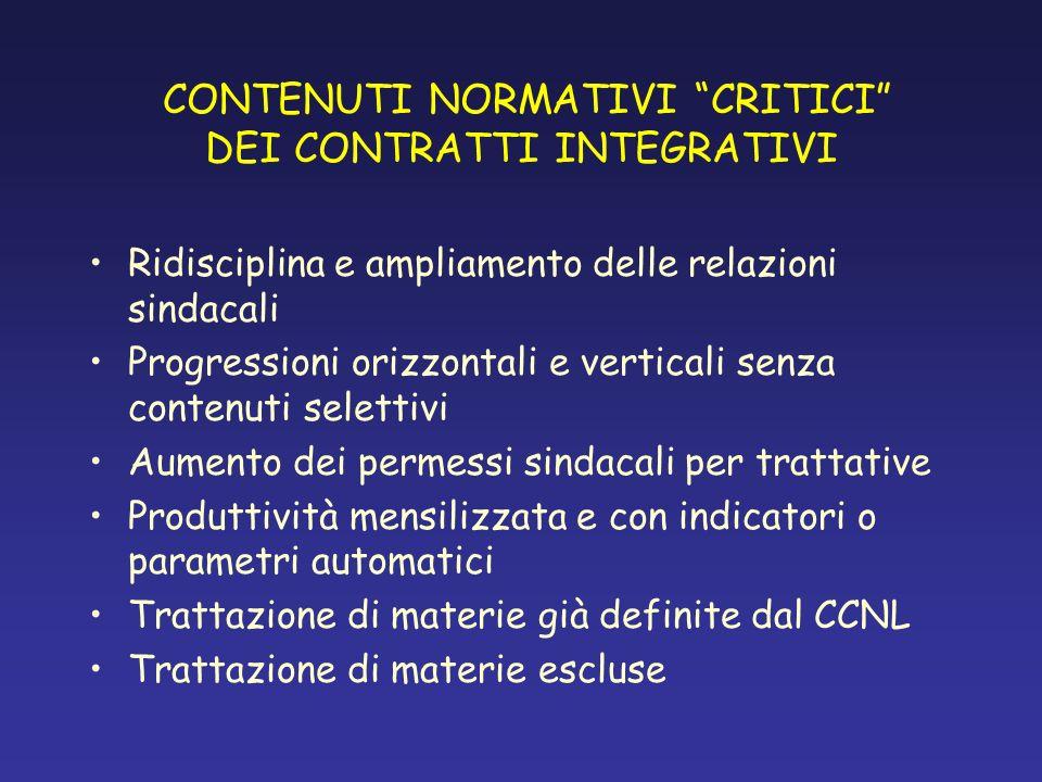 CONTENUTI NORMATIVI CRITICI DEI CONTRATTI INTEGRATIVI Ridisciplina e ampliamento delle relazioni sindacali Progressioni orizzontali e verticali senza