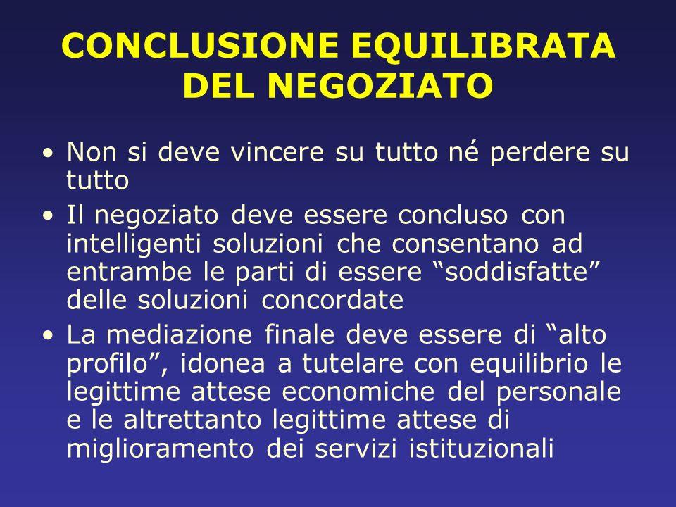 CONCLUSIONE EQUILIBRATA DEL NEGOZIATO Non si deve vincere su tutto né perdere su tutto Il negoziato deve essere concluso con intelligenti soluzioni ch
