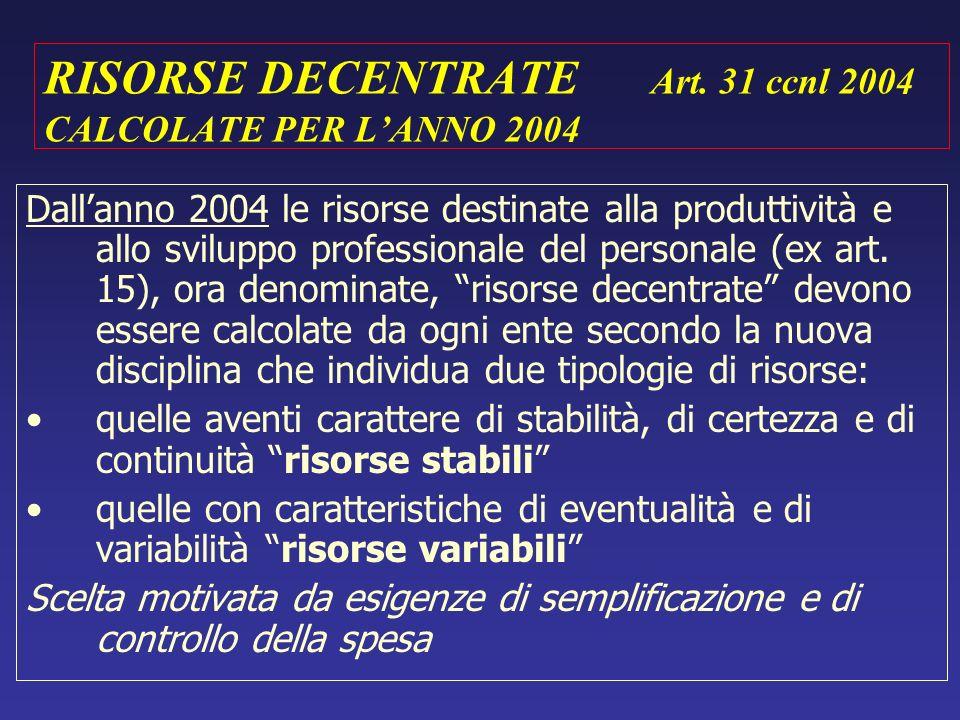 RISORSE DECENTRATE Art. 31 ccnl 2004 CALCOLATE PER LANNO 2004 Dallanno 2004 le risorse destinate alla produttività e allo sviluppo professionale del p