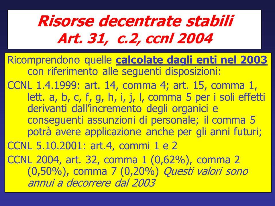 Risorse decentrate stabili Art. 31, c.2, ccnl 2004 Ricomprendono quelle calcolate dagli enti nel 2003 con riferimento alle seguenti disposizioni: CCNL