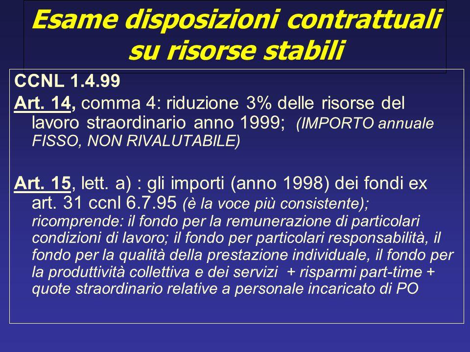 Esame disposizioni contrattuali su risorse stabili CCNL 1.4.99 Art. 14, comma 4: riduzione 3% delle risorse del lavoro straordinario anno 1999; (IMPOR