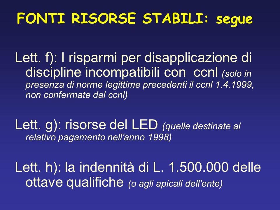 FONTI RISORSE STABILI: segue Lett. f): I risparmi per disapplicazione di discipline incompatibili con ccnl (solo in presenza di norme legittime preced