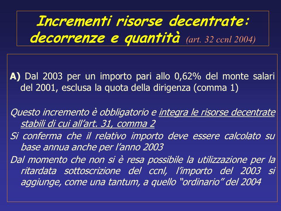 Incrementi risorse decentrate: decorrenze e quantità (art. 32 ccnl 2004) A) Dal 2003 per un importo pari allo 0,62% del monte salari del 2001, esclusa