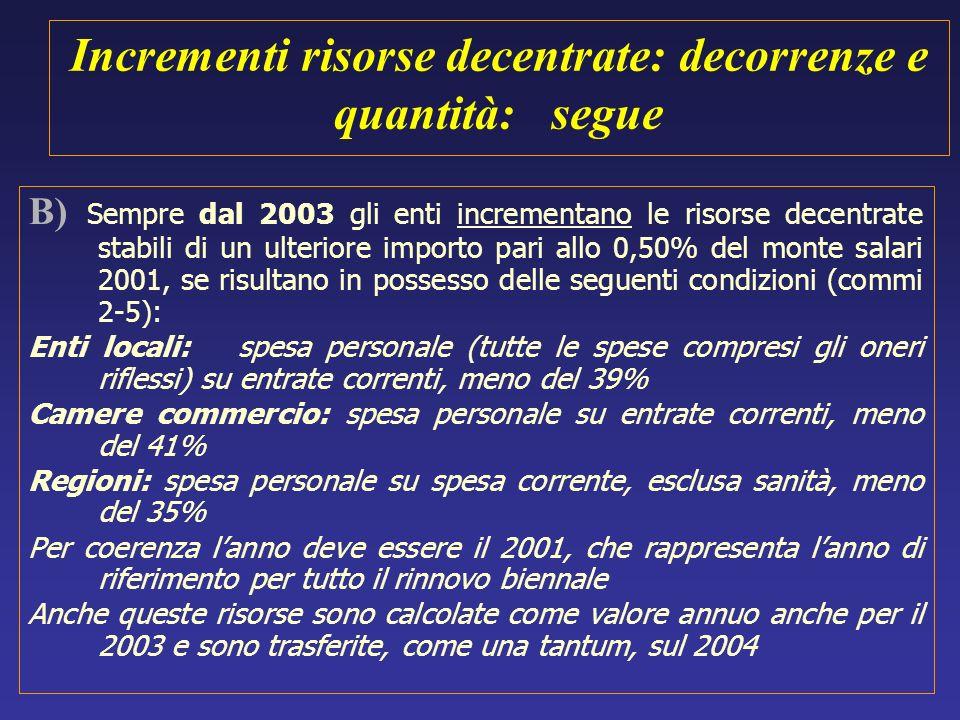 Incrementi risorse decentrate: decorrenze e quantità: segue B) Sempre dal 2003 gli enti incrementano le risorse decentrate stabili di un ulteriore imp