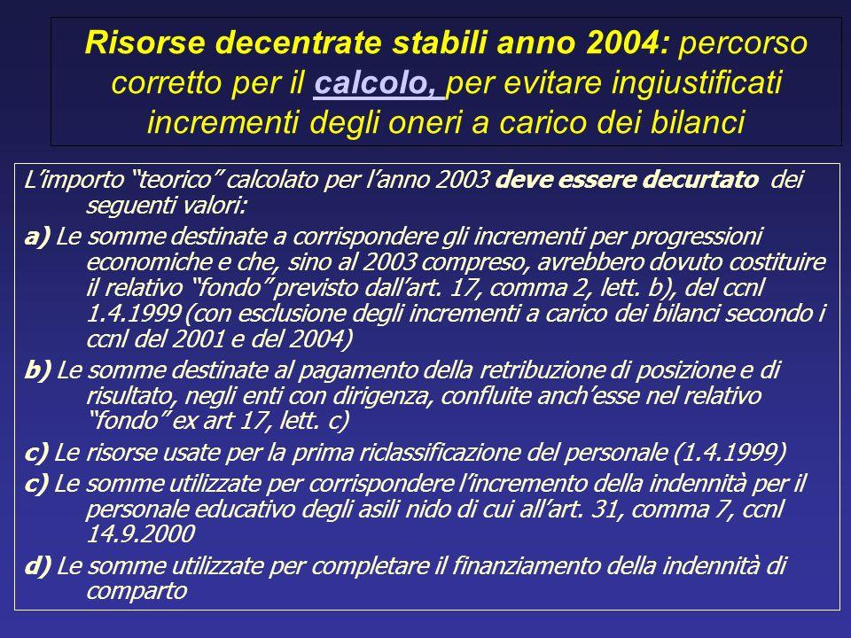 Risorse decentrate stabili anno 2004: percorso corretto per il calcolo, per evitare ingiustificati incrementi degli oneri a carico dei bilancicalcolo,