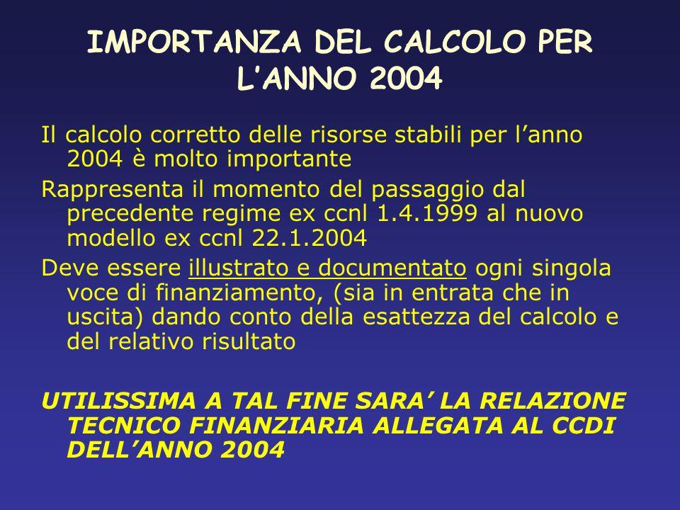IMPORTANZA DEL CALCOLO PER LANNO 2004 Il calcolo corretto delle risorse stabili per lanno 2004 è molto importante Rappresenta il momento del passaggio