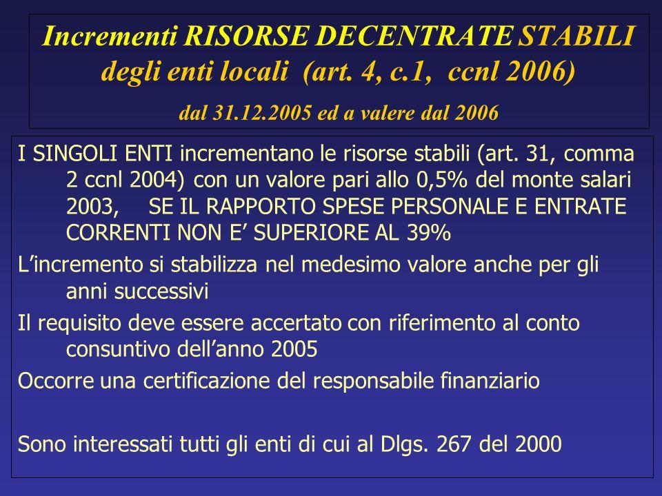 Incrementi RISORSE DECENTRATE STABILI degli enti locali (art. 4, c.1, ccnl 2006) dal 31.12.2005 ed a valere dal 2006 I SINGOLI ENTI incrementano le ri