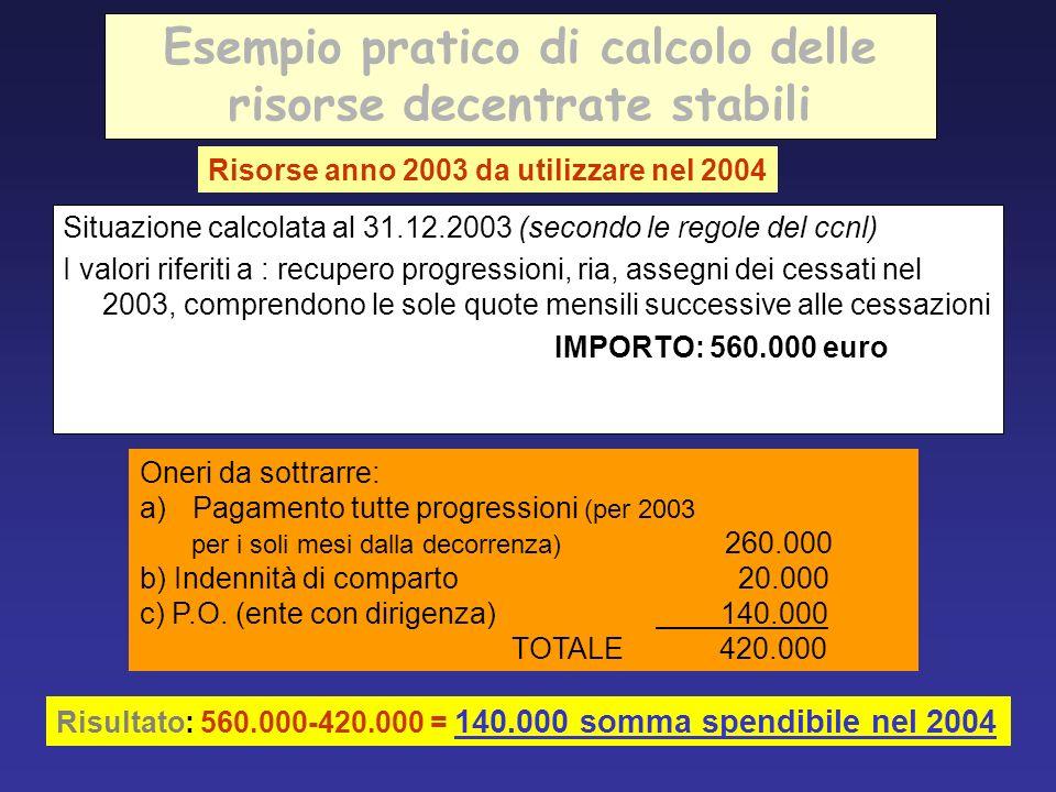 Esempio pratico di calcolo delle risorse decentrate stabili Situazione calcolata al 31.12.2003 (secondo le regole del ccnl) I valori riferiti a : recu
