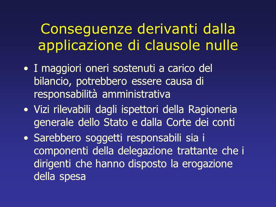 Conseguenze derivanti dalla applicazione di clausole nulle I maggiori oneri sostenuti a carico del bilancio, potrebbero essere causa di responsabilità