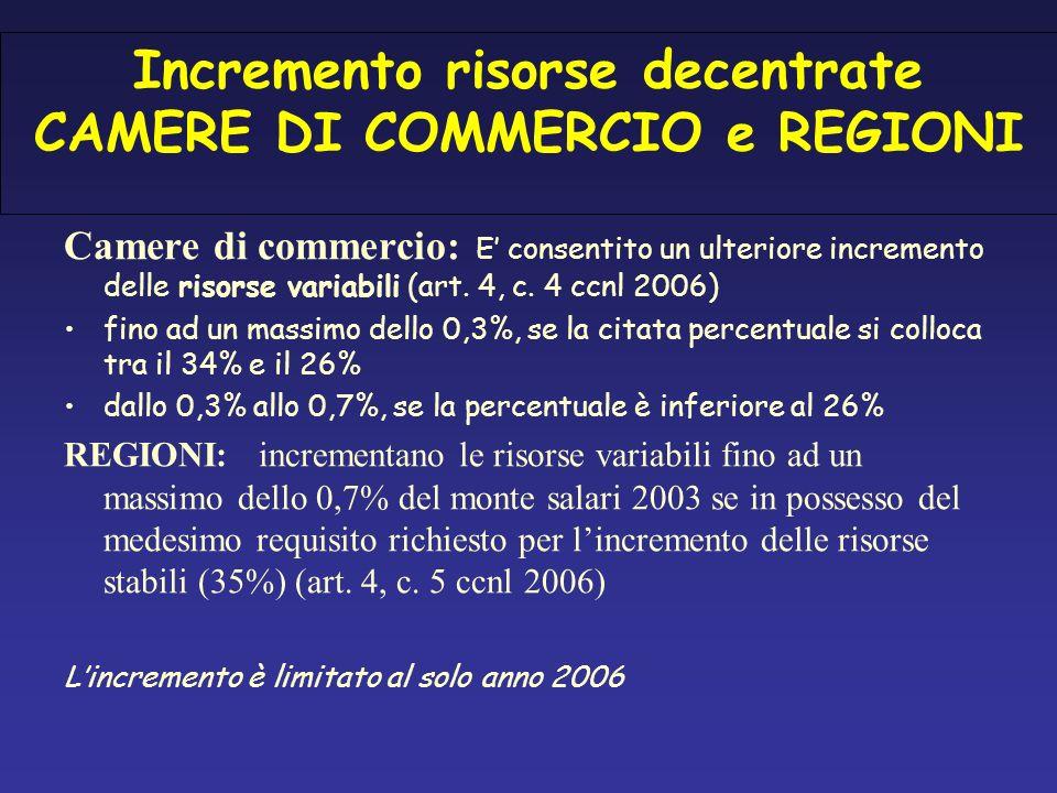 Incremento risorse decentrate CAMERE DI COMMERCIO e REGIONI Camere di commercio: E consentito un ulteriore incremento delle risorse variabili (art. 4,