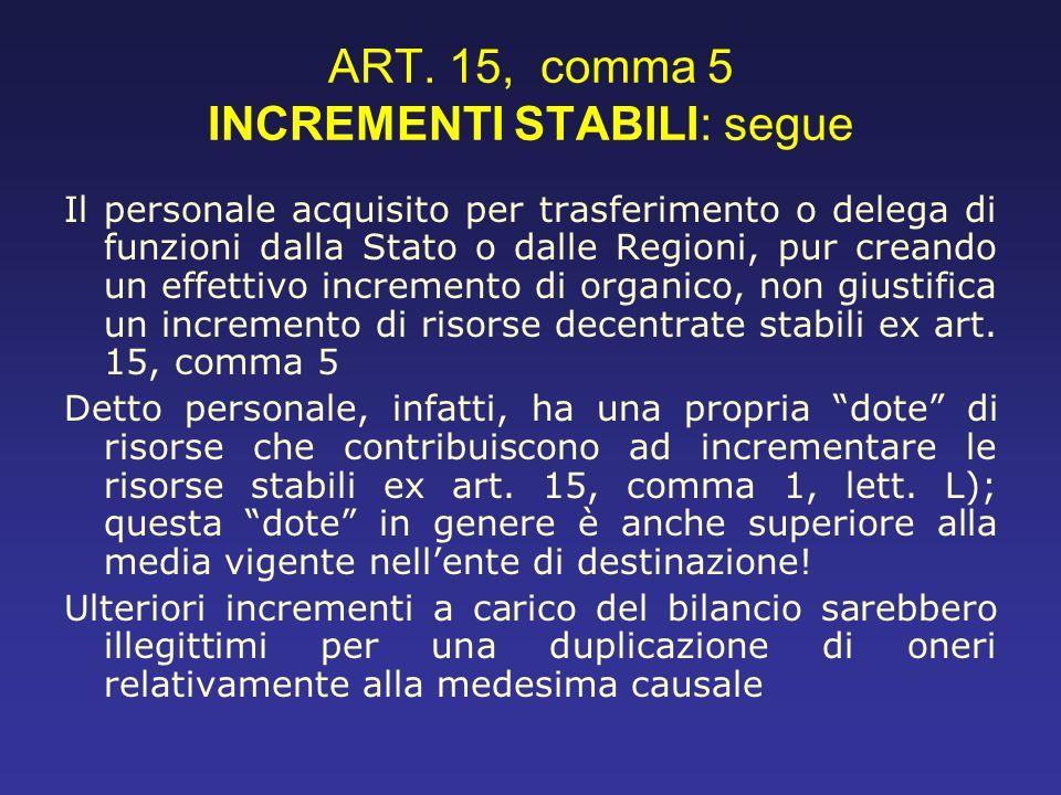 ART. 15, comma 5 INCREMENTI STABILI: segue Il personale acquisito per trasferimento o delega di funzioni dalla Stato o dalle Regioni, pur creando un e