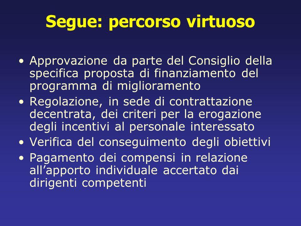 Segue: percorso virtuoso Approvazione da parte del Consiglio della specifica proposta di finanziamento del programma di miglioramento Regolazione, in