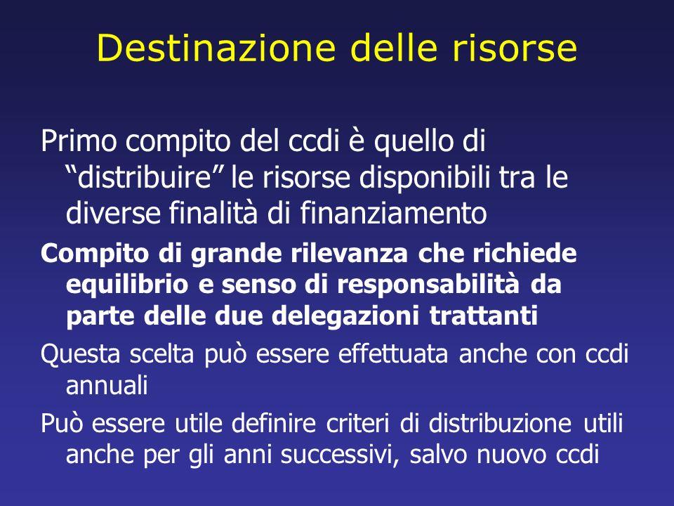 Destinazione delle risorse Primo compito del ccdi è quello di distribuire le risorse disponibili tra le diverse finalità di finanziamento Compito di g