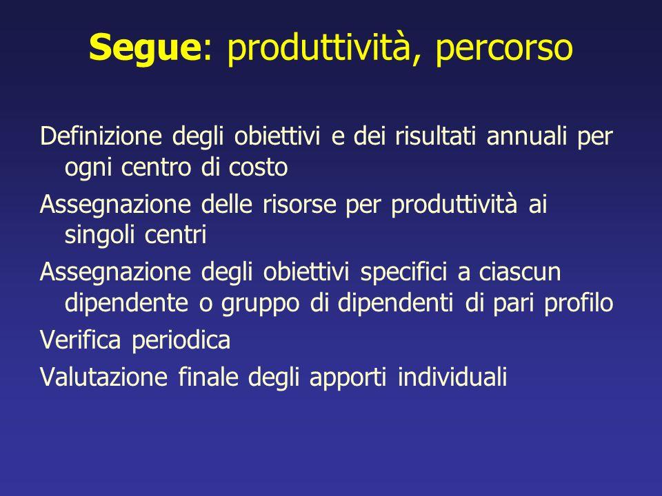 Segue: produttività, percorso Definizione degli obiettivi e dei risultati annuali per ogni centro di costo Assegnazione delle risorse per produttività