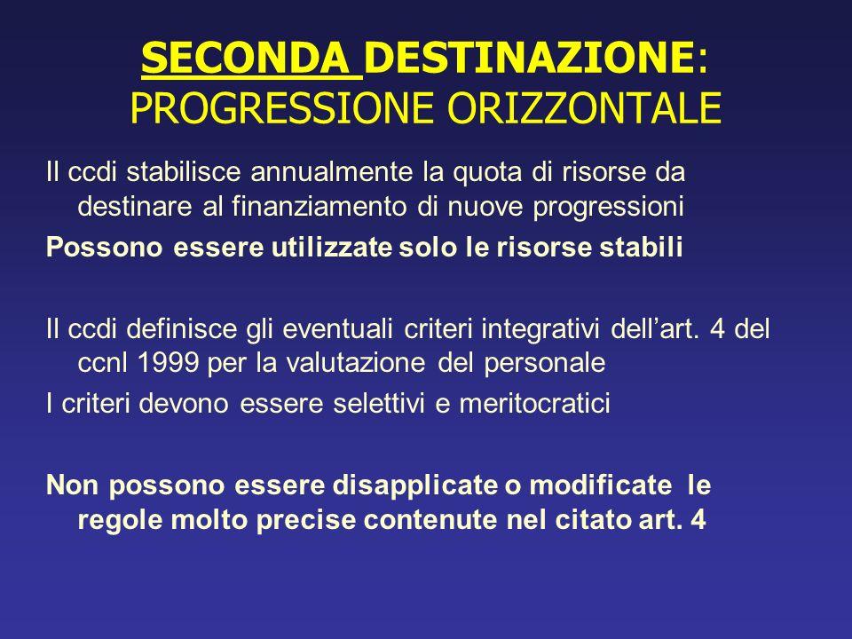 SECONDA DESTINAZIONE: PROGRESSIONE ORIZZONTALE Il ccdi stabilisce annualmente la quota di risorse da destinare al finanziamento di nuove progressioni