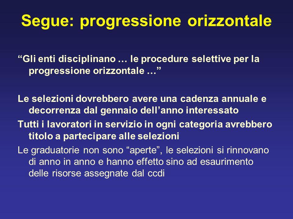 Segue: progressione orizzontale Gli enti disciplinano … le procedure selettive per la progressione orizzontale … Le selezioni dovrebbero avere una cad