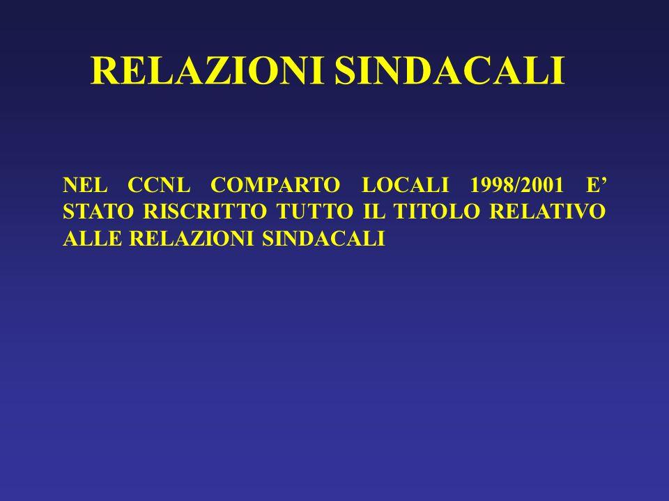 RELAZIONI SINDACALI NEL CCNL COMPARTO LOCALI 1998/2001 E STATO RISCRITTO TUTTO IL TITOLO RELATIVO ALLE RELAZIONI SINDACALI