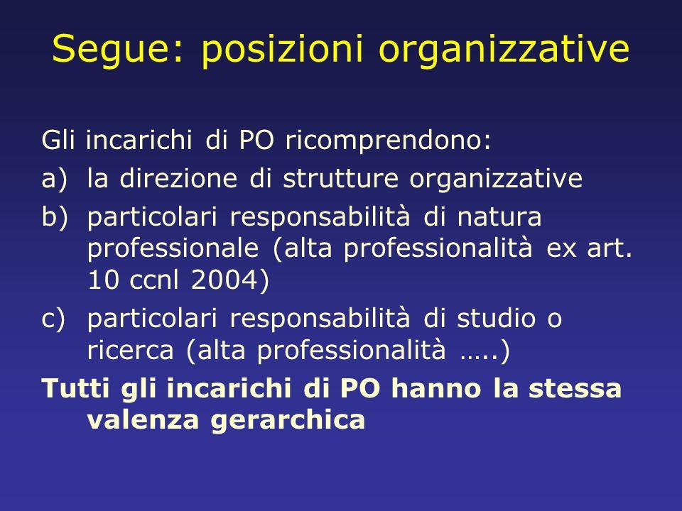 Segue: posizioni organizzative Gli incarichi di PO ricomprendono: a)la direzione di strutture organizzative b)particolari responsabilità di natura pro