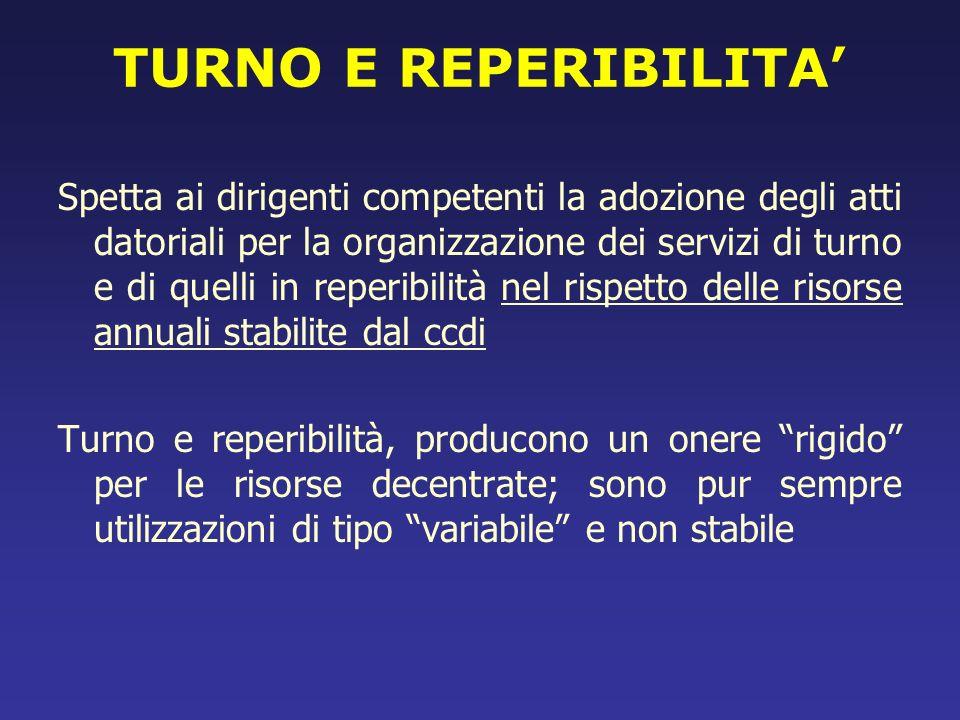 TURNO E REPERIBILITA Spetta ai dirigenti competenti la adozione degli atti datoriali per la organizzazione dei servizi di turno e di quelli in reperib