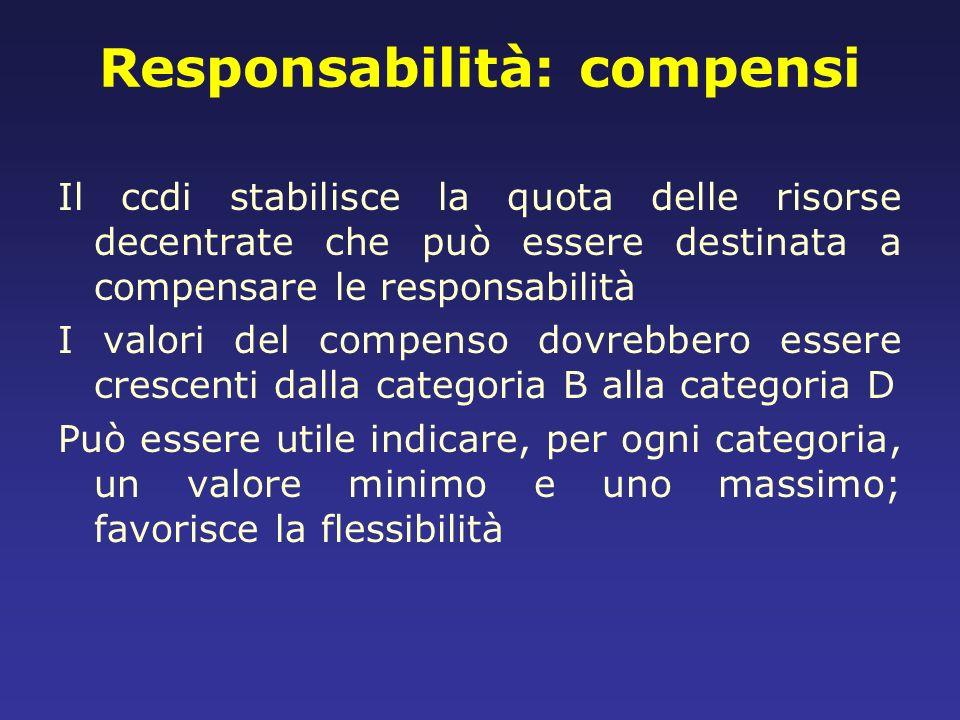 Responsabilità: compensi Il ccdi stabilisce la quota delle risorse decentrate che può essere destinata a compensare le responsabilità I valori del com