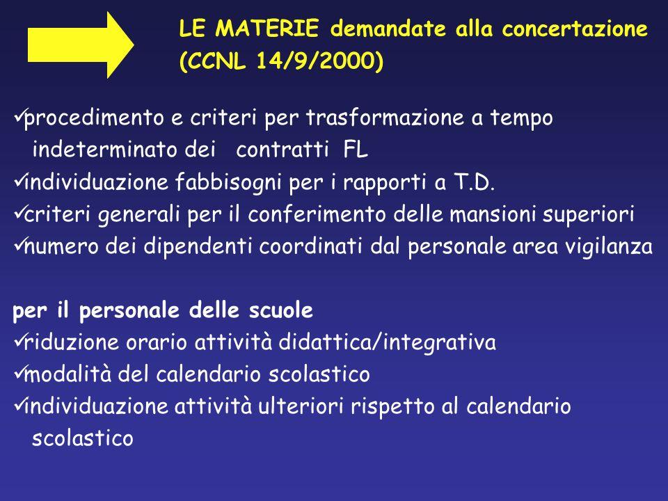 LE MATERIE demandate alla concertazione (CCNL 14/9/2000) procedimento e criteri per trasformazione a tempo indeterminato dei contratti FL individuazio