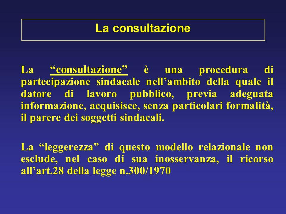 La consultazione La consultazione è una procedura di partecipazione sindacale nellambito della quale il datore di lavoro pubblico, previa adeguata inf