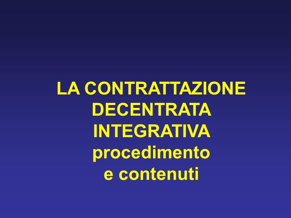 LA CONTRATTAZIONE DECENTRATA INTEGRATIVA procedimento e contenuti