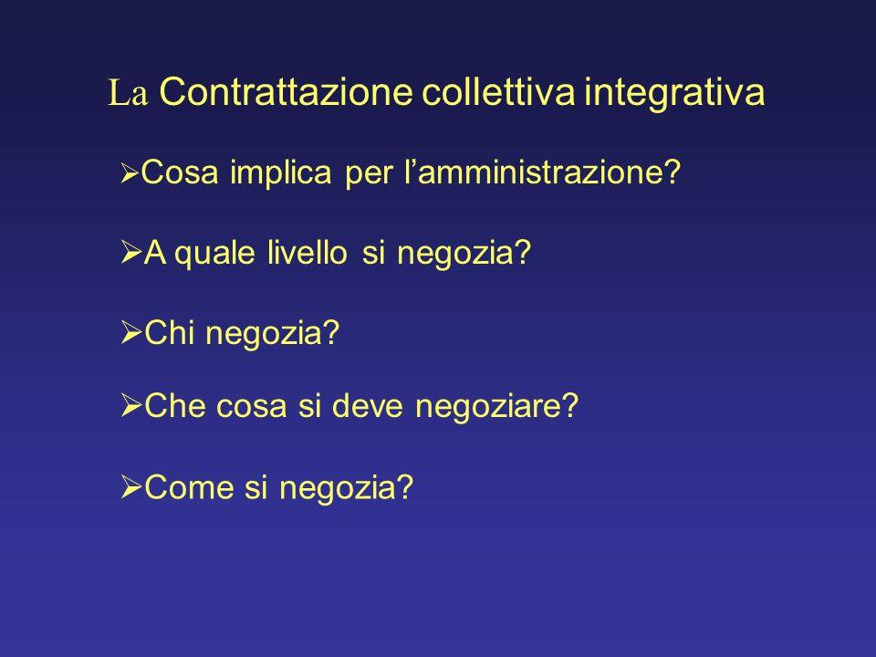 A quale livello si negozia? Che cosa si deve negoziare? Come si negozia? Chi negozia? Cosa implica per lamministrazione? La Contrattazione collettiva