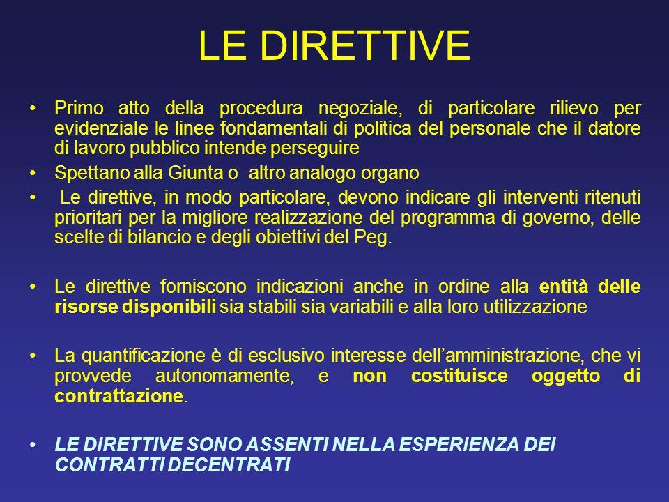LE DIRETTIVE Primo atto della procedura negoziale, di particolare rilievo per evidenziale le linee fondamentali di politica del personale che il dator