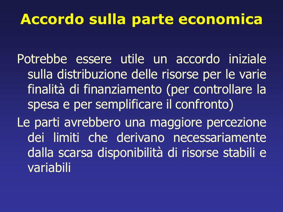 Accordo sulla parte economica Potrebbe essere utile un accordo iniziale sulla distribuzione delle risorse per le varie finalità di finanziamento (per