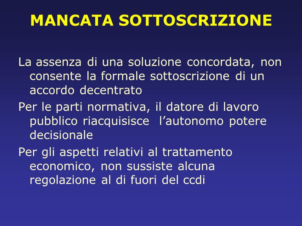 MANCATA SOTTOSCRIZIONE La assenza di una soluzione concordata, non consente la formale sottoscrizione di un accordo decentrato Per le parti normativa,
