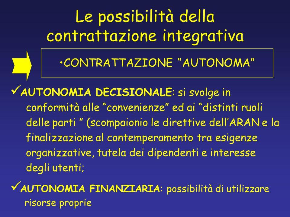 Le possibilità della contrattazione integrativa AUTONOMIA DECISIONALE: si svolge in conformità alle convenienze ed ai distinti ruoli delle parti (scom