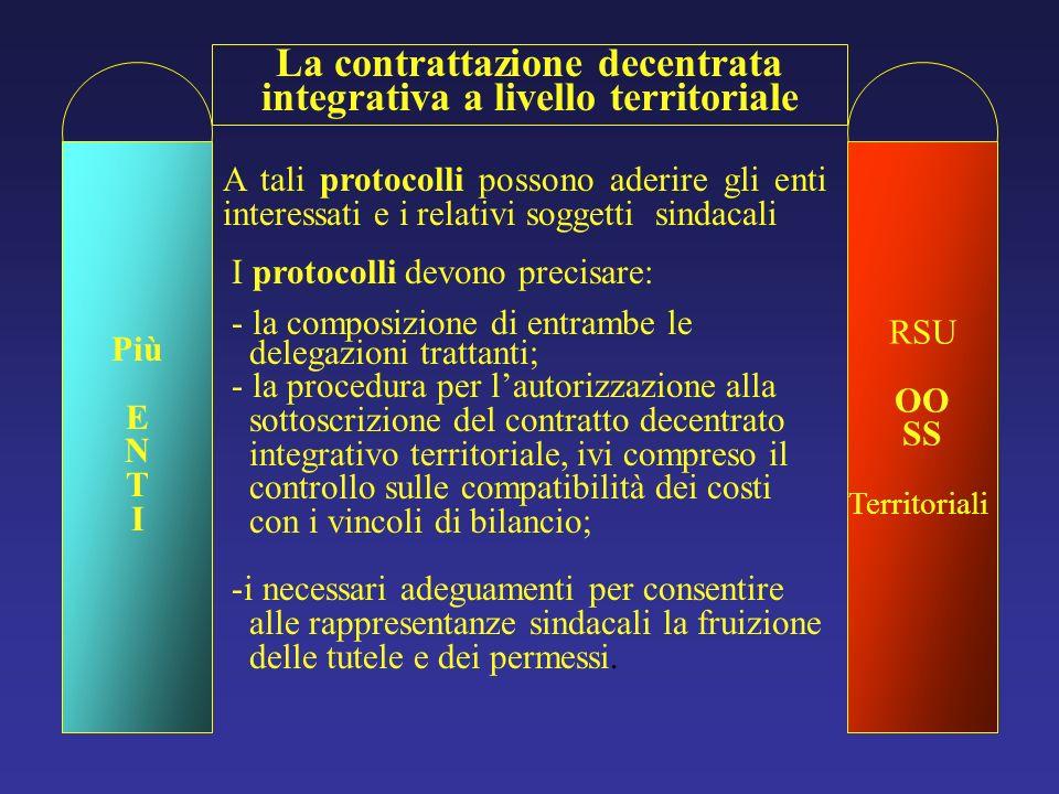 A tali protocolli possono aderire gli enti interessati e i relativi soggetti sindacali RSU OO SS Territoriali La contrattazione decentrata integrativa