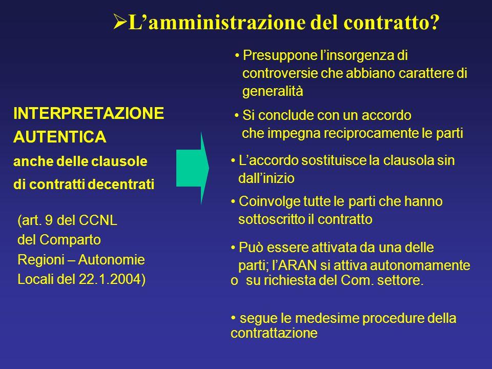INTERPRETAZIONE AUTENTICA anche delle clausole di contratti decentrati Lamministrazione del contratto? (art. 9 del CCNL del Comparto Regioni – Autonom