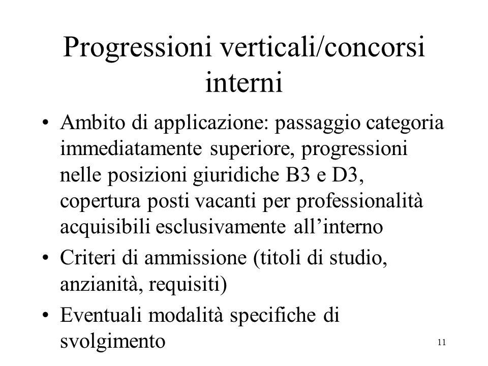 11 Progressioni verticali/concorsi interni Ambito di applicazione: passaggio categoria immediatamente superiore, progressioni nelle posizioni giuridic