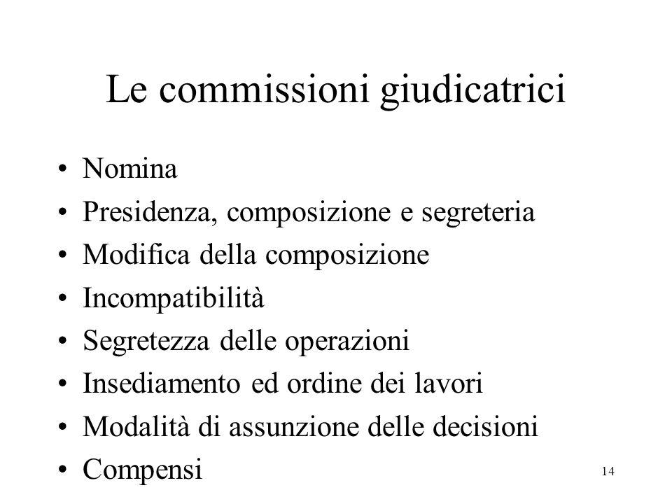 14 Le commissioni giudicatrici Nomina Presidenza, composizione e segreteria Modifica della composizione Incompatibilità Segretezza delle operazioni In