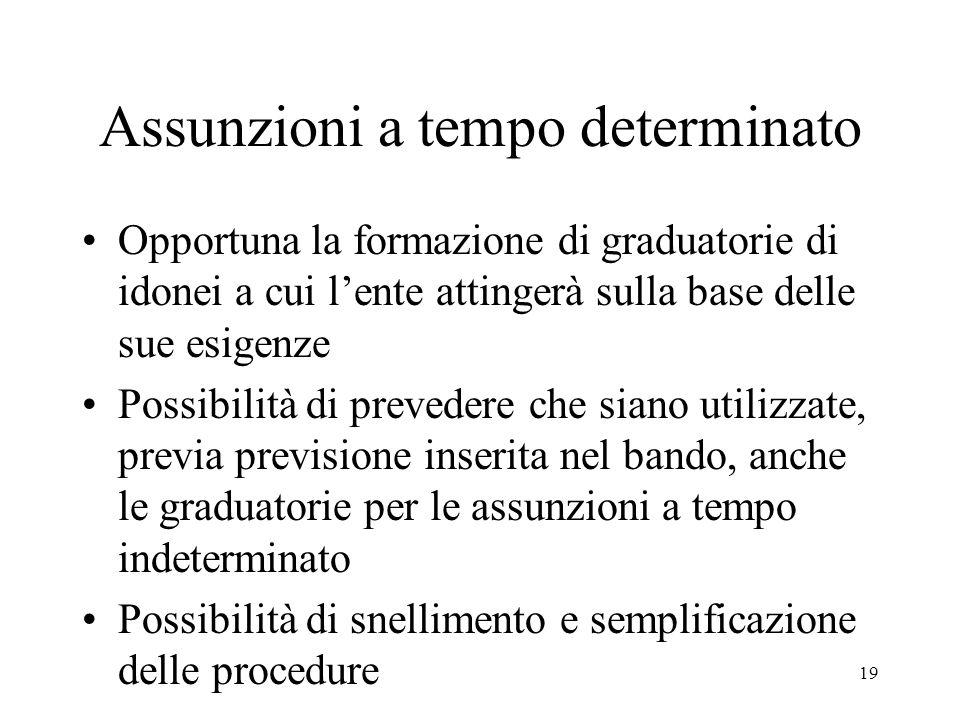 19 Assunzioni a tempo determinato Opportuna la formazione di graduatorie di idonei a cui lente attingerà sulla base delle sue esigenze Possibilità di