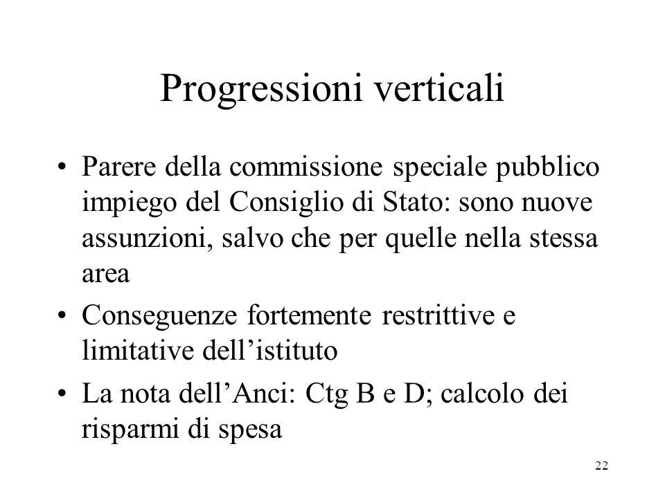 22 Progressioni verticali Parere della commissione speciale pubblico impiego del Consiglio di Stato: sono nuove assunzioni, salvo che per quelle nella