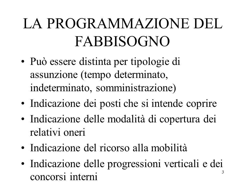 3 LA PROGRAMMAZIONE DEL FABBISOGNO Può essere distinta per tipologie di assunzione (tempo determinato, indeterminato, somministrazione) Indicazione de