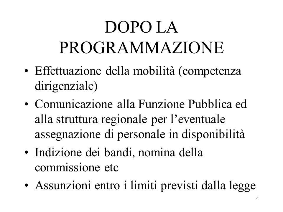 4 DOPO LA PROGRAMMAZIONE Effettuazione della mobilità (competenza dirigenziale) Comunicazione alla Funzione Pubblica ed alla struttura regionale per l