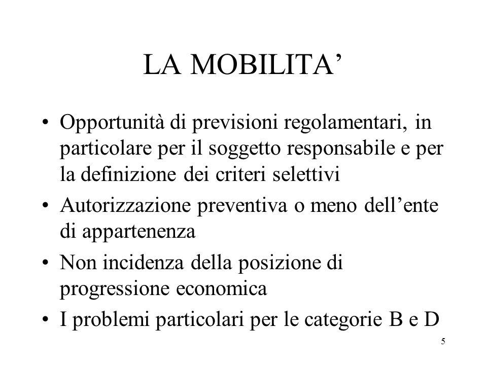 5 LA MOBILITA Opportunità di previsioni regolamentari, in particolare per il soggetto responsabile e per la definizione dei criteri selettivi Autorizz