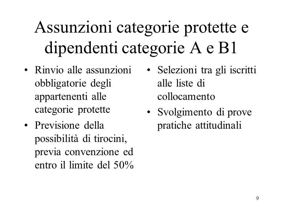 9 Assunzioni categorie protette e dipendenti categorie A e B1 Rinvio alle assunzioni obbligatorie degli appartenenti alle categorie protette Prevision