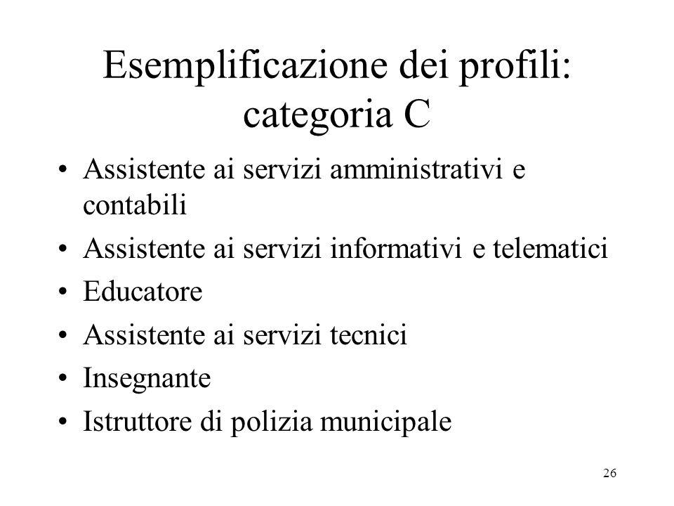 26 Esemplificazione dei profili: categoria C Assistente ai servizi amministrativi e contabili Assistente ai servizi informativi e telematici Educatore Assistente ai servizi tecnici Insegnante Istruttore di polizia municipale