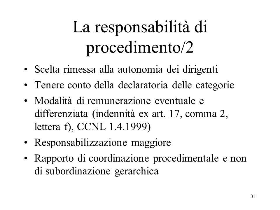 31 La responsabilità di procedimento/2 Scelta rimessa alla autonomia dei dirigenti Tenere conto della declaratoria delle categorie Modalità di remunerazione eventuale e differenziata (indennità ex art.