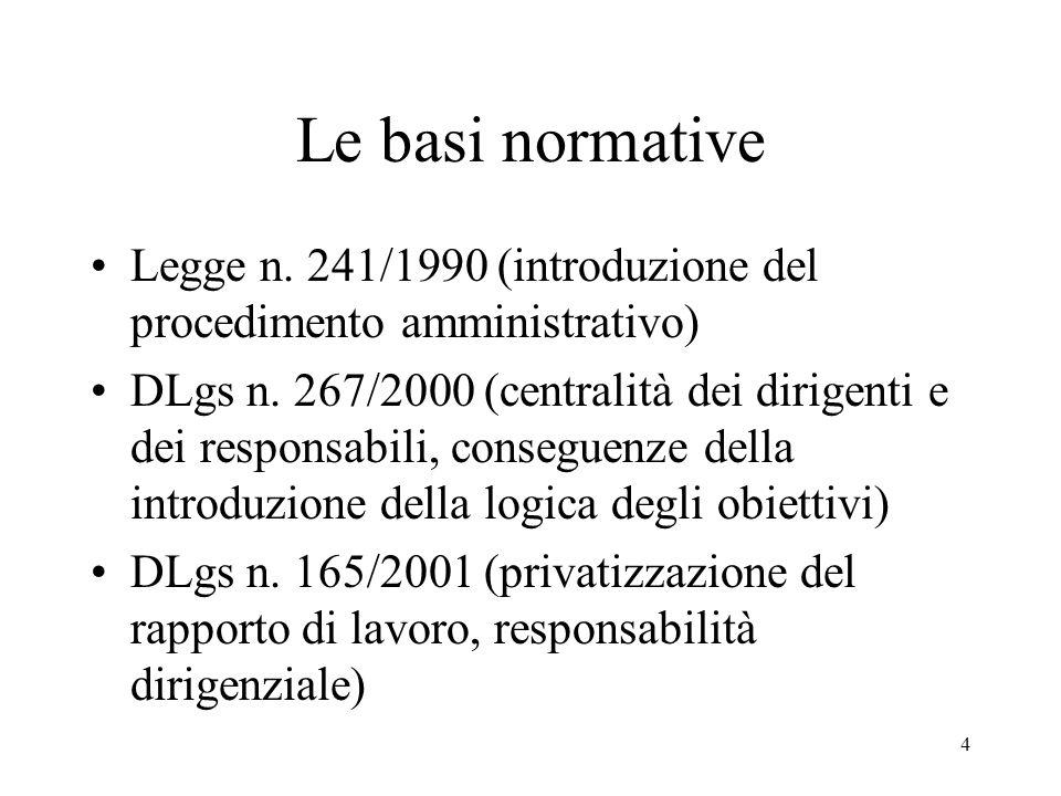 4 Le basi normative Legge n. 241/1990 (introduzione del procedimento amministrativo) DLgs n.