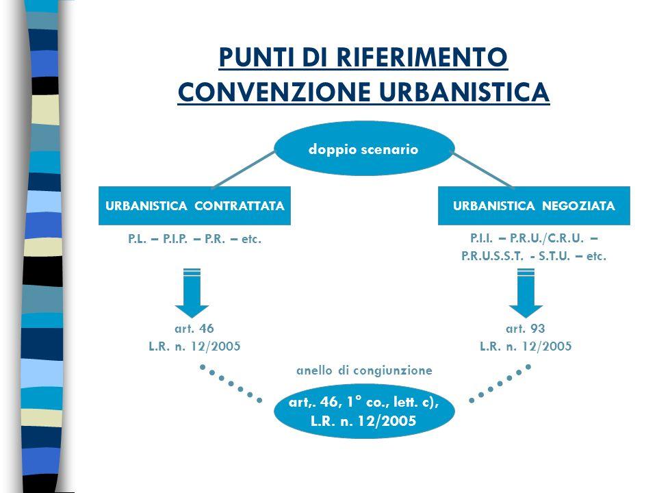 CASSETTA DEGLI ATTREZZI CONVENZIONE URBANISTICA P.L.