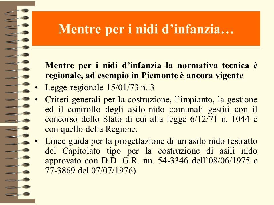 Mentre per i nidi dinfanzia… Mentre per i nidi dinfanzia la normativa tecnica è regionale, ad esempio in Piemonte è ancora vigente Legge regionale 15/